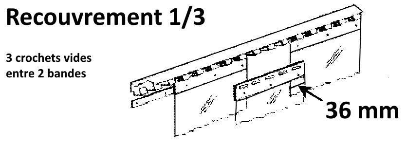 recouvrement 1/3 pour une laniere pvc de 200 mm